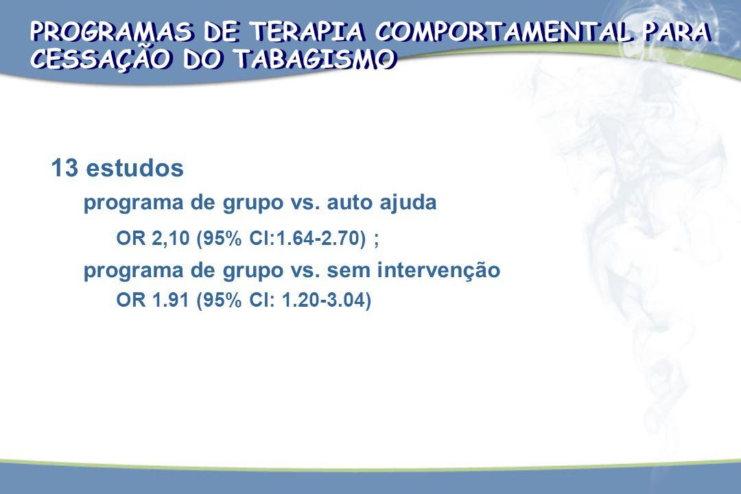 PROGRAMAS DE TERAPIA COMPORTAMENTAL PARA CESSAÇÃO DO TABAGISMO 13 estudos programa de grupo vs. auto ajuda OR 2,10 (95% CI:1.64-2.70) ; programa de gr