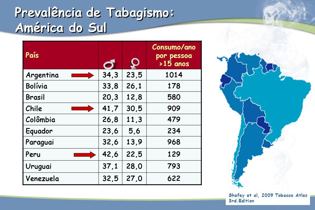 País Consumo/ano por pessoa >15 anos Argentina34,323,51014 Bolívia33,826,1178 Brasil20,312,8580 Chile41,730,5909 Colômbia26,811,3479 Equador23,65,6234
