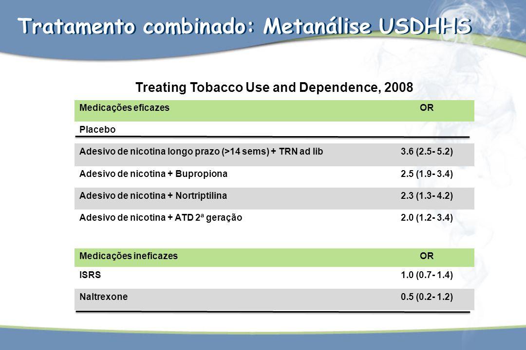 Medicações eficazesOR Placebo Adesivo de nicotina longo prazo (>14 sems) + TRN ad lib3.6 (2.5- 5.2) Adesivo de nicotina + Bupropiona2.5 (1.9- 3.4) Ade