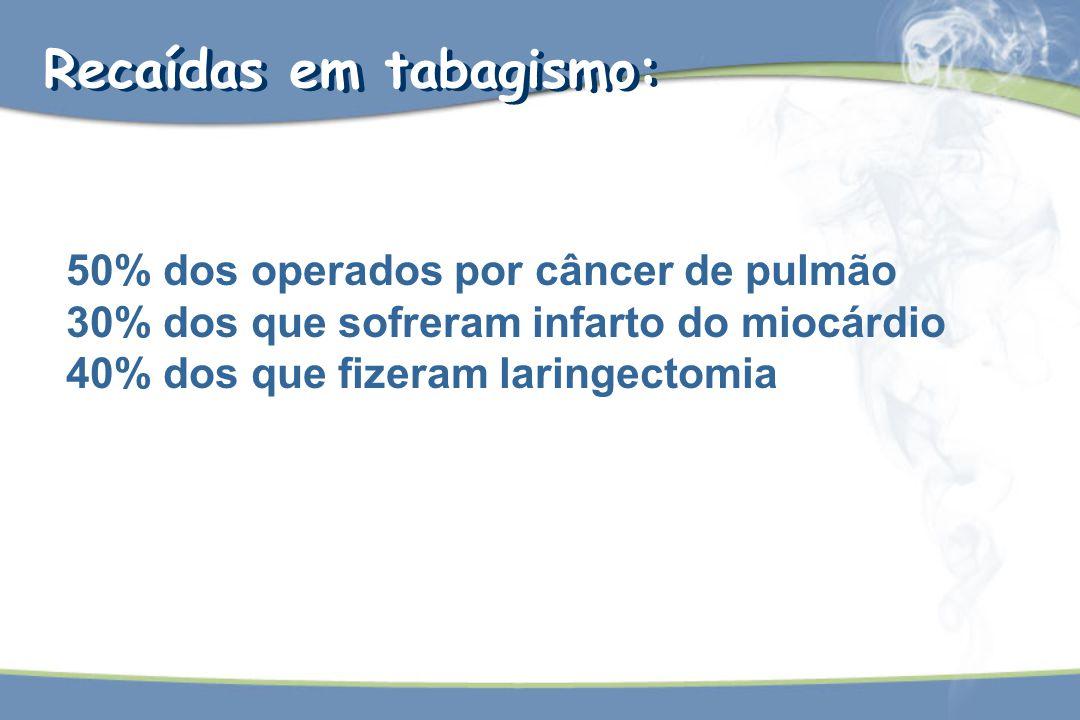 50% dos operados por câncer de pulmão 30% dos que sofreram infarto do miocárdio 40% dos que fizeram laringectomia Recaídas em tabagismo: