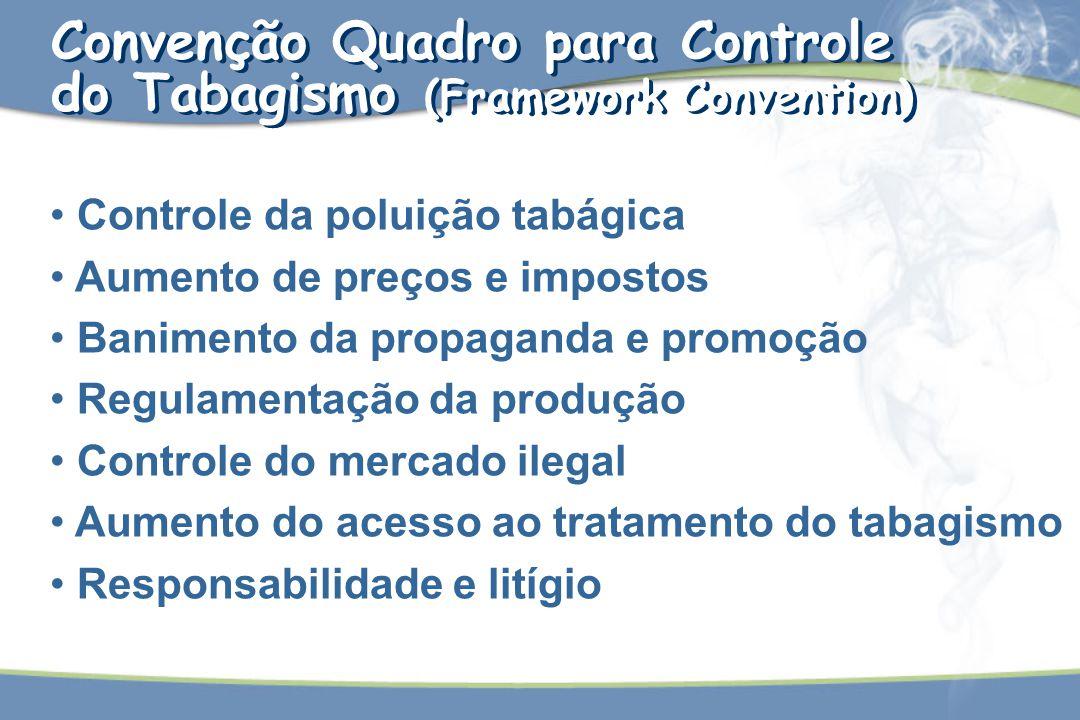 Convenção Quadro para Controle do Tabagismo (Framework Convention) Controle da poluição tabágica Aumento de preços e impostos Banimento da propaganda