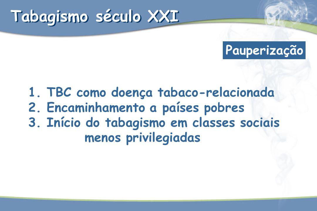 Tabagismo século XXI Pauperização 1. TBC como doença tabaco-relacionada 2. Encaminhamento a países pobres 3. Início do tabagismo em classes sociais me