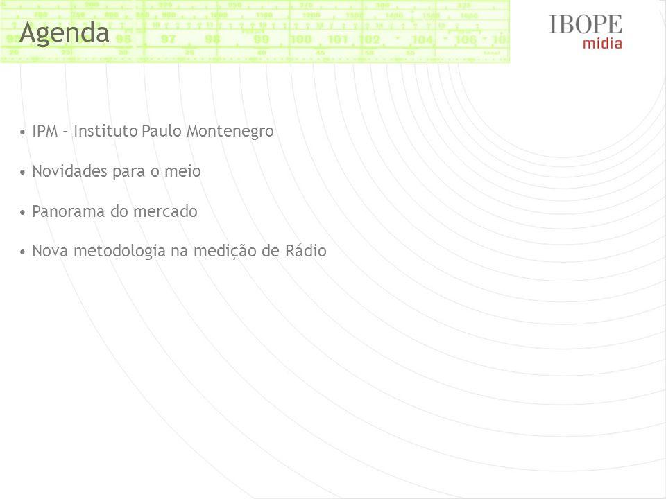 IPM – Instituto Paulo Montenegro Novidades para o meio Panorama do mercado Nova metodologia na medição de Rádio Agenda