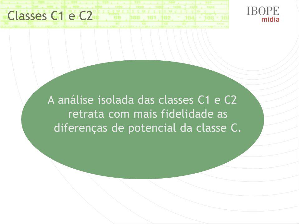 Classes C1 e C2 A análise isolada das classes C1 e C2 retrata com mais fidelidade as diferenças de potencial da classe C.
