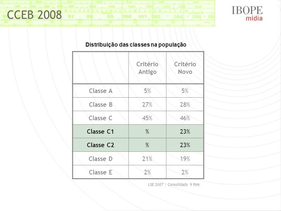 CCEB 2008 Critério Antigo Critério Novo Classe A5% Classe B27%27%28%28% Classe C45%46% Classe C1%23% Classe C2%23% Classe D21%19% Classe E2%2%2% Distribuição das classes na população LSE 2007 | Consolidado 9 RMs
