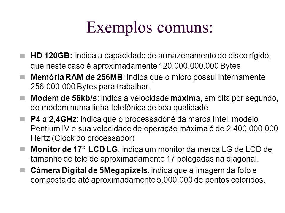 Exemplos comuns: HD 120GB: indica a capacidade de armazenamento do disco rígido, que neste caso é aproximadamente 120.000.000.000 Bytes Memória RAM de