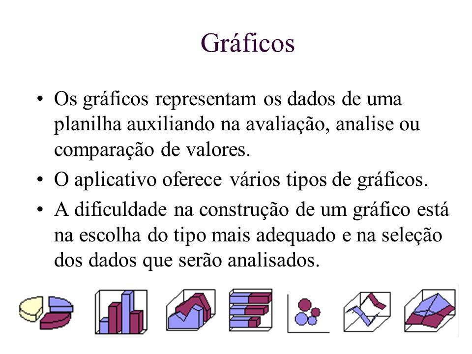 Gráficos Os gráficos representam os dados de uma planilha auxiliando na avaliação, analise ou comparação de valores. O aplicativo oferece vários tipos