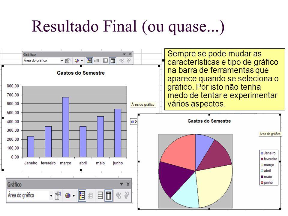 Resultado Final (ou quase...) Sempre se pode mudar as características e tipo de gráfico na barra de ferramentas que aparece quando se seleciona o gráf