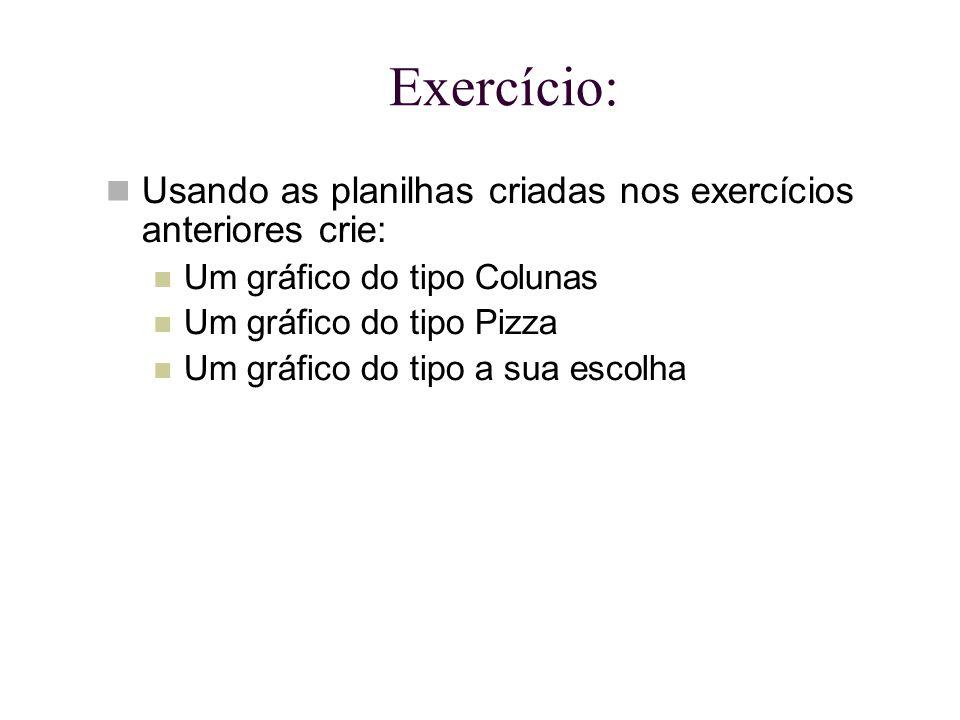 Exercício: Usando as planilhas criadas nos exercícios anteriores crie: Um gráfico do tipo Colunas Um gráfico do tipo Pizza Um gráfico do tipo a sua es