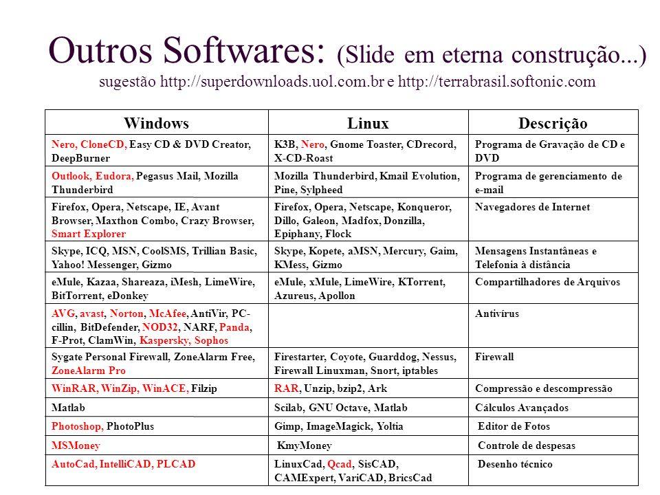 Outros Softwares: (Slide em eterna construção...) sugestão http://superdownloads.uol.com.br e http://terrabrasil.softonic.com Desenho técnicoLinuxCad,