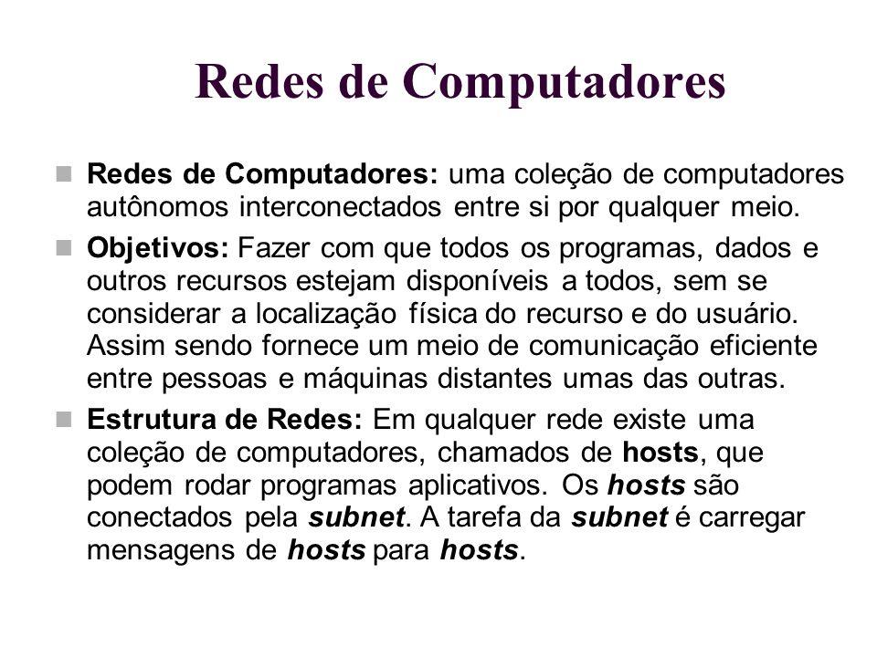 Redes de Computadores Redes de Computadores: uma coleção de computadores autônomos interconectados entre si por qualquer meio. Objetivos: Fazer com qu
