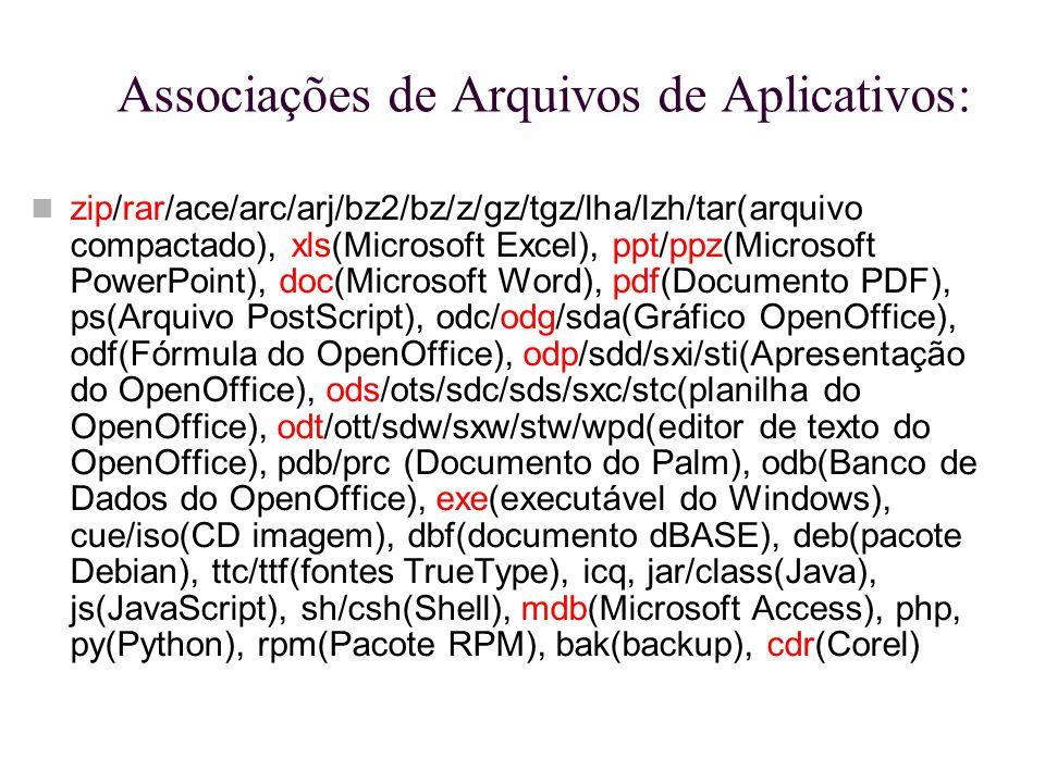 Associações de Arquivos de Aplicativos: zip/rar/ace/arc/arj/bz2/bz/z/gz/tgz/lha/lzh/tar(arquivo compactado), xls(Microsoft Excel), ppt/ppz(Microsoft P