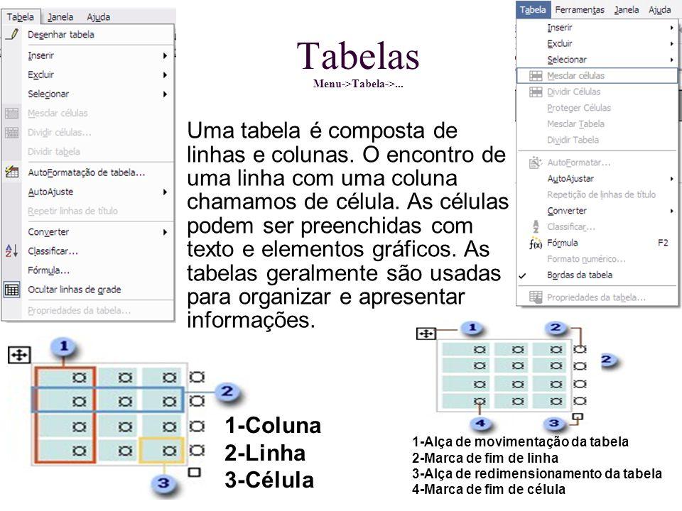 Tabelas Menu->Tabela->... Uma tabela é composta de linhas e colunas. O encontro de uma linha com uma coluna chamamos de célula. As células podem ser p
