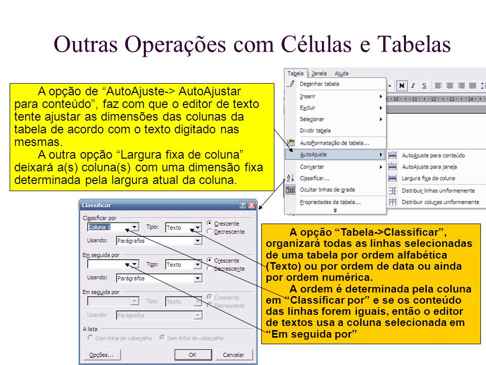 """A opção de """"AutoAjuste-> AutoAjustar para conteúdo"""", faz com que o editor de texto tente ajustar as dimensões das colunas da tabela de acordo com o te"""