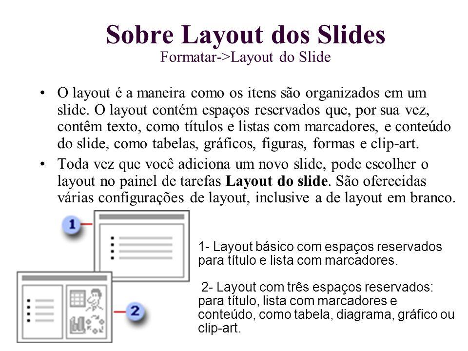Sobre Layout dos Slides Formatar->Layout do Slide O layout é a maneira como os itens são organizados em um slide. O layout contém espaços reservados q