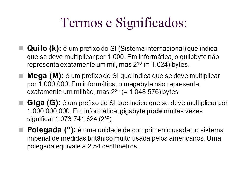 Termos e Significados: Quilo (k): é um prefixo do SI (Sistema internacional) que indica que se deve multiplicar por 1.000. Em informática, o quilobyte