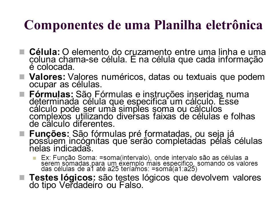 Componentes de uma Planilha eletrônica Célula: O elemento do cruzamento entre uma linha e uma coluna chama-se célula. É na célula que cada informação