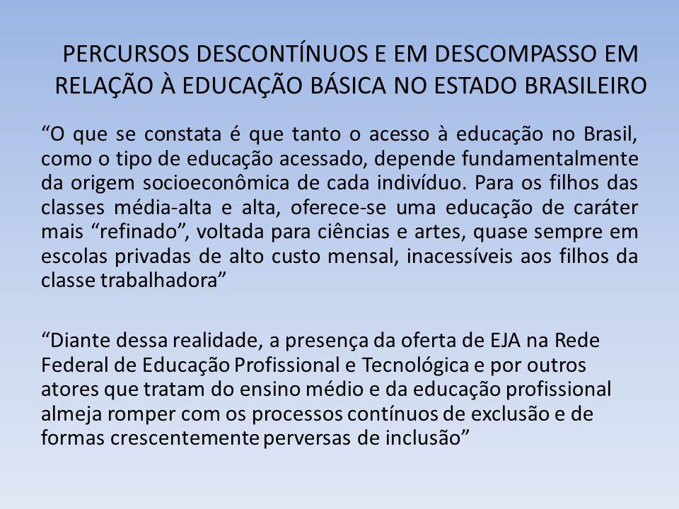 """PERCURSOS DESCONTÍNUOS E EM DESCOMPASSO EM RELAÇÃO À EDUCAÇÃO BÁSICA NO ESTADO BRASILEIRO """"O que se constata é que tanto o acesso à educação no Brasil"""
