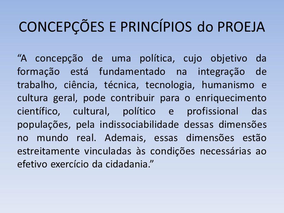 """CONCEPÇÕES E PRINCÍPIOS do PROEJA """"A concepção de uma política, cujo objetivo da formação está fundamentado na integração de trabalho, ciência, técnic"""