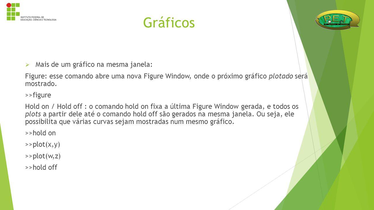  Mais de um gráfico na mesma janela: Figure: esse comando abre uma nova Figure Window, onde o próximo gráfico plotado será mostrado. >>figure Hold on