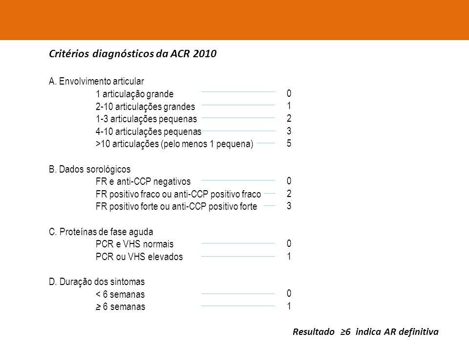 Critérios diagnósticos da ACR 2010 A. Envolvimento articular 1 articulação grande 2-10 articulações grandes 1-3 articulações pequenas 4-10 articulaçõe
