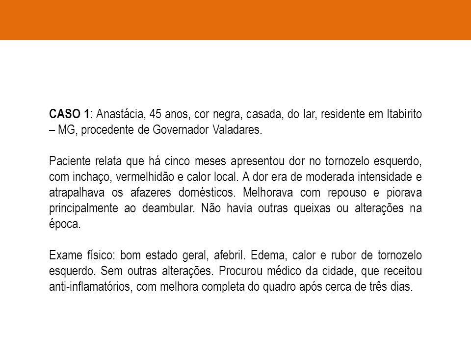 CASO 1 : Anastácia, 45 anos, cor negra, casada, do lar, residente em Itabirito – MG, procedente de Governador Valadares. Paciente relata que há cinco