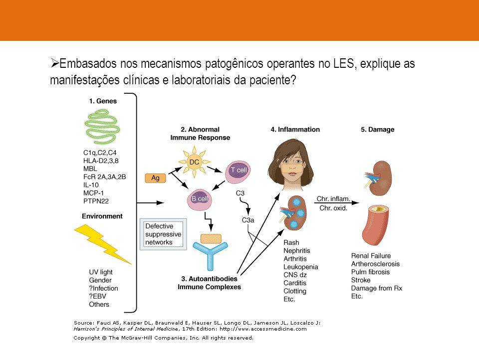  Embasados nos mecanismos patogênicos operantes no LES, explique as manifestações clínicas e laboratoriais da paciente?