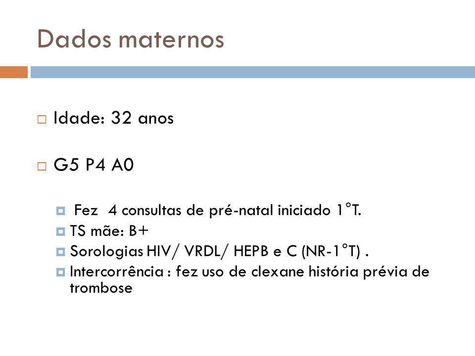 Dados maternos  Idade: 32 anos  G5 P4 A0  Fez 4 consultas de pré-natal iniciado 1°T.  TS mãe: B+  Sorologias HIV/ VRDL/ HEPB e C (NR-1°T).  Inte