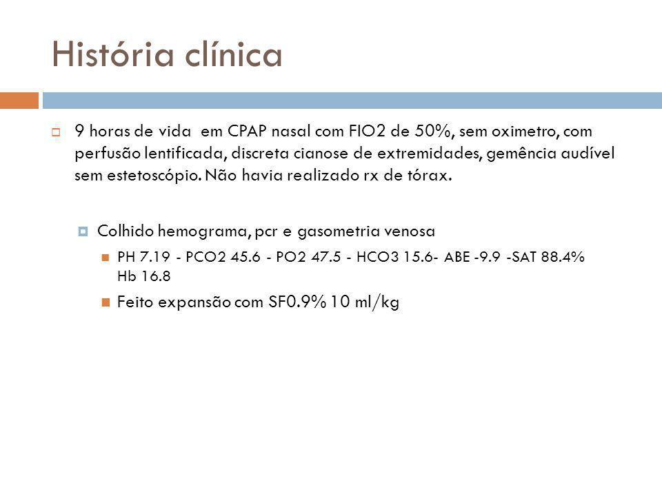 História clínica  Com 12 horas admitido na UTIN optado por intubação (saturando 76% em CPAP nasal com FIO2 de 60%) colocado em VM com FIO2:100% - FR: 40 – P: 20x5 – Tinsp: 0.37.