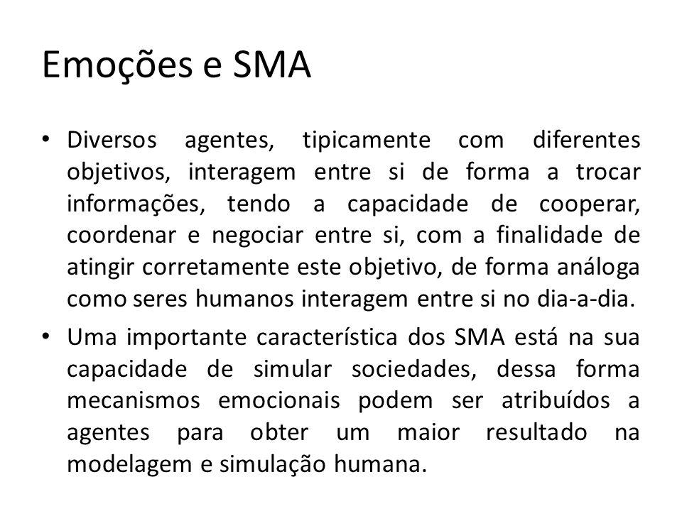 Emoções e SMA Heath et al.