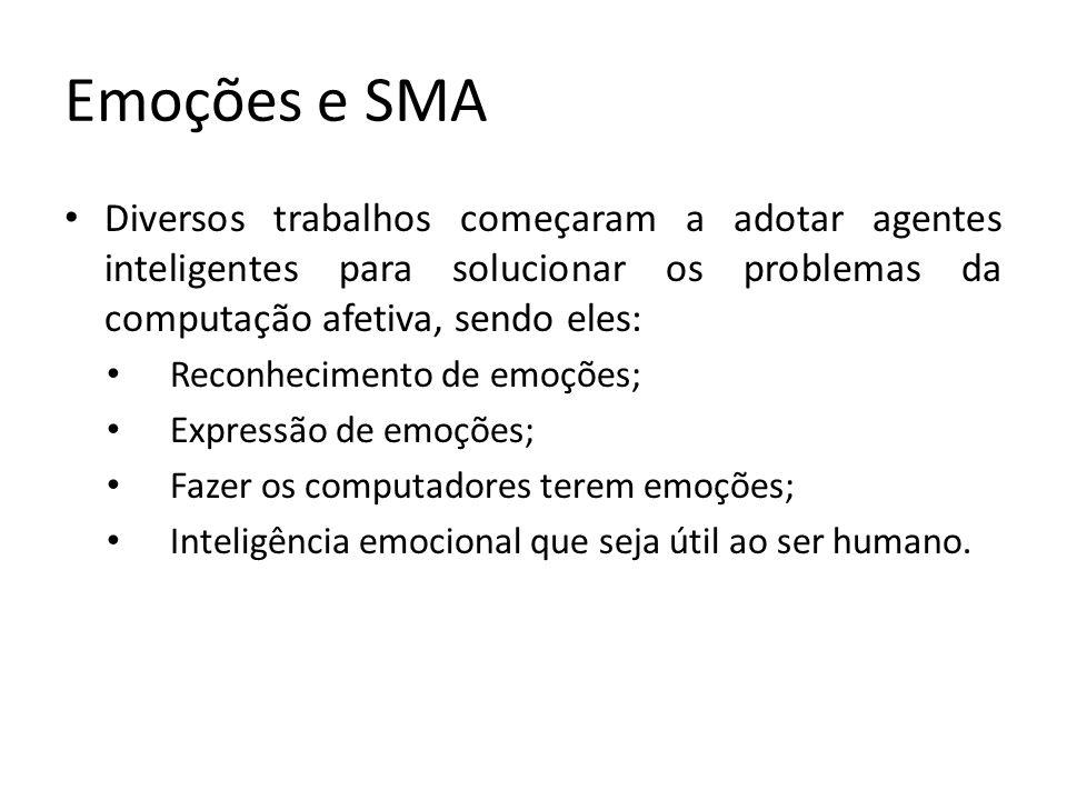 Aplicação Utilização de emoções em agentes: Personagens interativos emocionalmente; Simular o fenômeno emocional em robôs; Comportamento dos agentes;