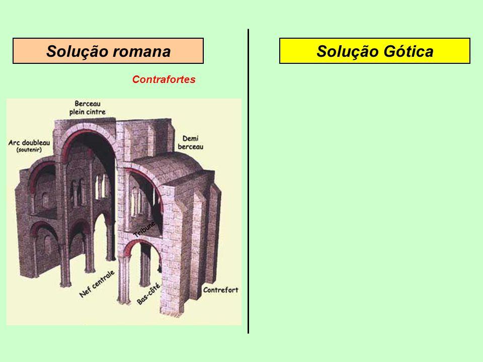 Arquitetura romanaArquitetura gótica Para resistir à pressão lateral utilizam-se contrafortes Inovação: o arco botante ou suporte Pilar Suporte Contra
