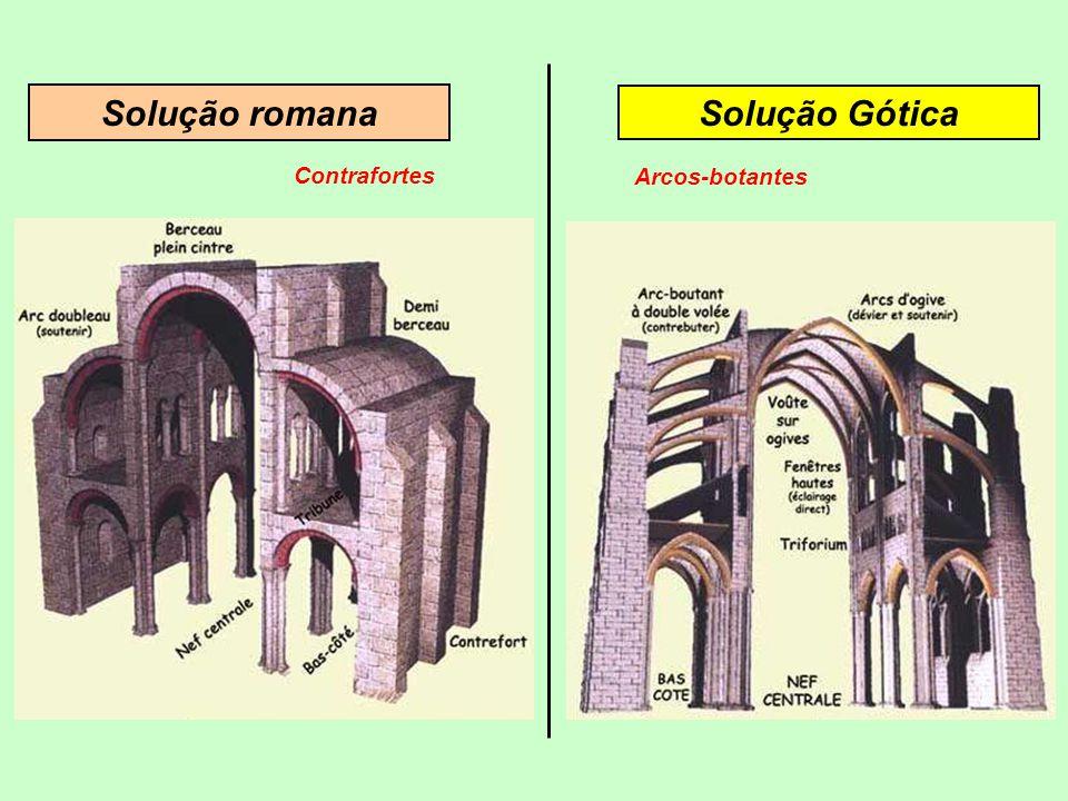 Solução GóticaSolução romana Contrafortes