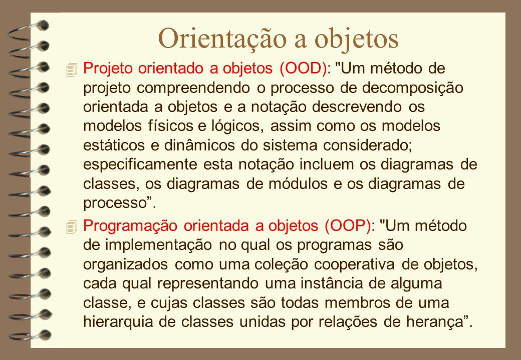 Orientação a objetos 4 Projeto orientado a objetos (OOD):
