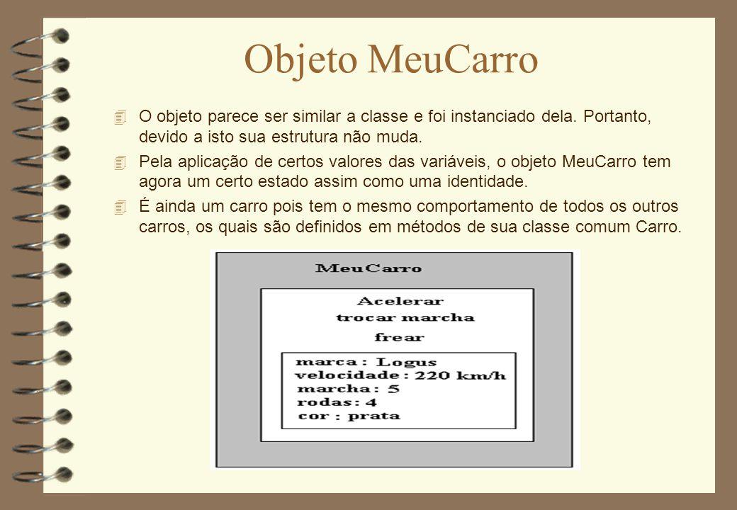 Objeto MeuCarro 4 O objeto parece ser similar a classe e foi instanciado dela. Portanto, devido a isto sua estrutura não muda. 4 Pela aplicação de cer