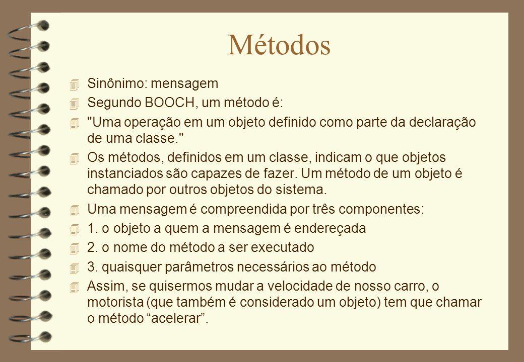 Métodos 4 Sinônimo: mensagem 4 Segundo BOOCH, um método é: 4