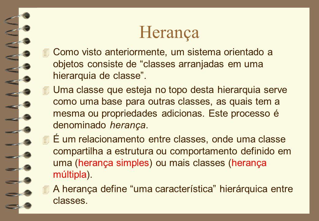 """Herança 4 Como visto anteriormente, um sistema orientado a objetos consiste de """"classes arranjadas em uma hierarquia de classe"""". 4 Uma classe que este"""