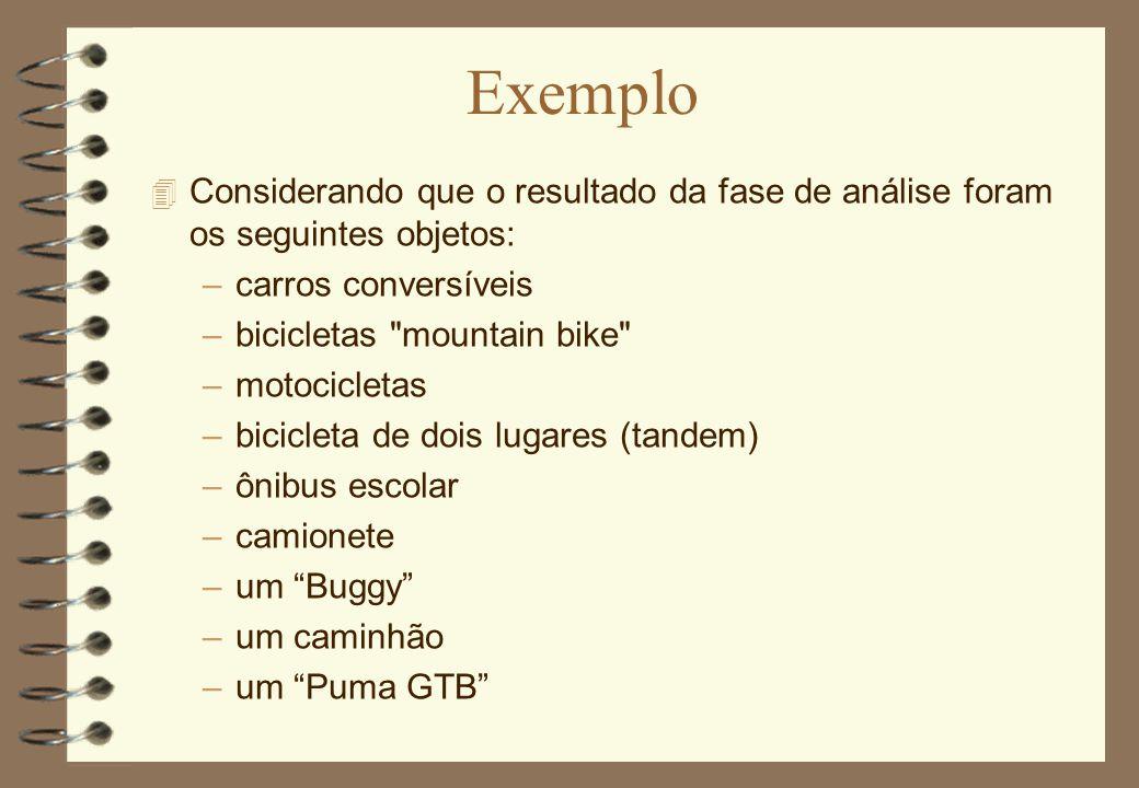 Exemplo 4 Considerando que o resultado da fase de análise foram os seguintes objetos: –carros conversíveis –bicicletas