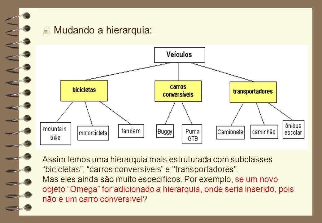 """4 Mudando a hierarquia: Assim temos uma hierarquia mais estruturada com subclasses """"bicicletas"""", """"carros conversíveis"""" e"""