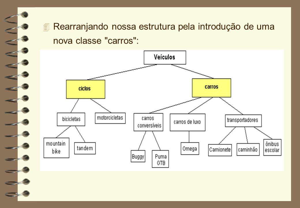  Rearranjando nossa estrutura pela introdução de uma nova classe