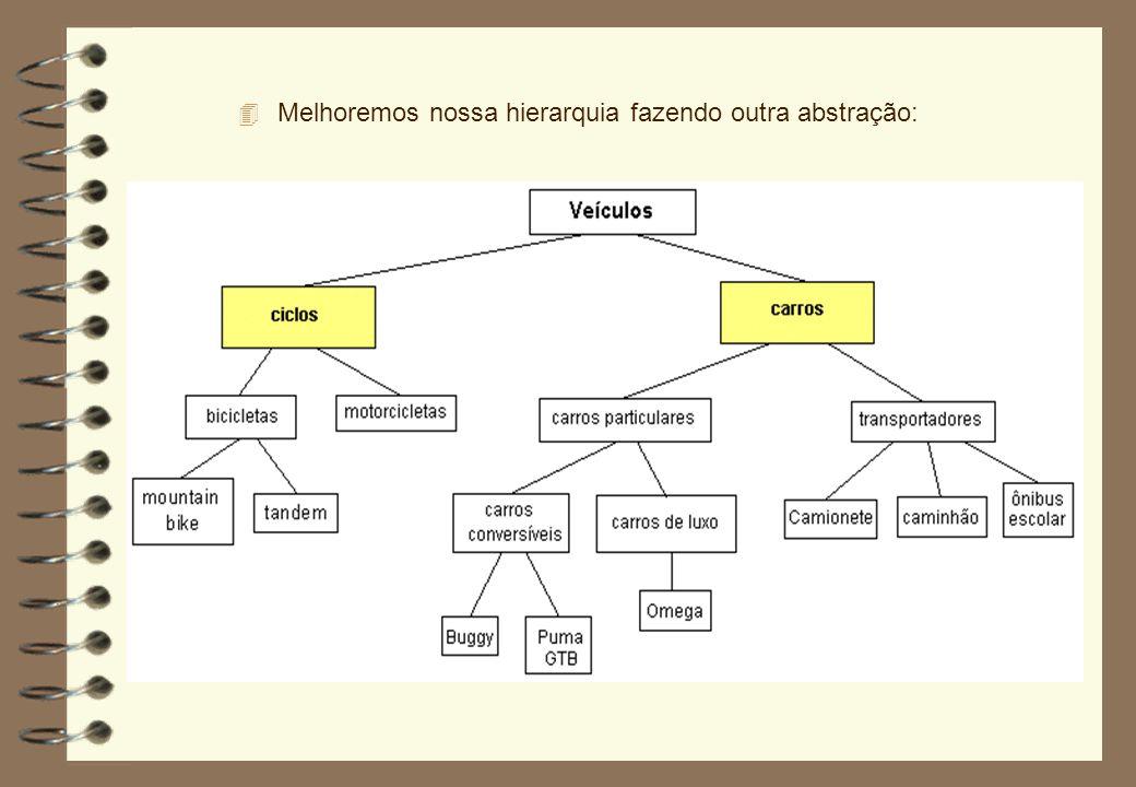 4 Melhoremos nossa hierarquia fazendo outra abstração: