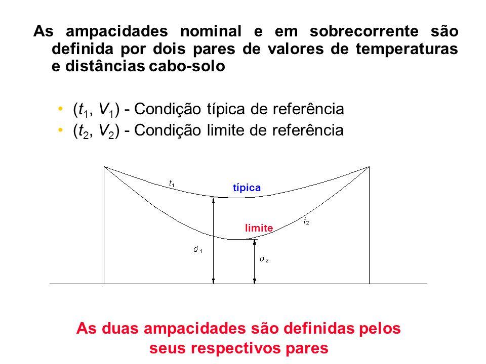 As ampacidades nominal e em sobrecorrente são definida por dois pares de valores de temperaturas e distâncias cabo-solo (t 1, V 1 ) - Condição típica de referência (t 2, V 2 ) - Condição limite de referência limite típica As duas ampacidades são definidas pelos seus respectivos pares