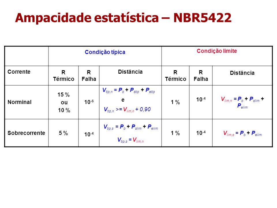 Condição típica Condição limite Corrente R Térmico R Falha Distäncia R Térmico R Falha Distäncia Norminal 15 % ou 10 % 10 -6 V tip,n = P b + P stip + P etip e V tip,n >= V lim,n + 0,90 1 % 10 -4 V lim,n = P b + P slim + P elim Sobrecorrente5 % 10 -4 V tip,s = P b + P slim + P elim V tip,s = V lim,n 1 %10 -4 V lim,s = P b + P elim Ampacidade estatística – NBR5422