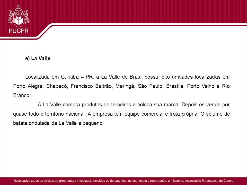 e) La Valle Localizada em Curitiba – PR, a La Valle do Brasil possui oito unidades localizadas em Porto Alegre, Chapecó, Francisco Beltrão, Maringá, S