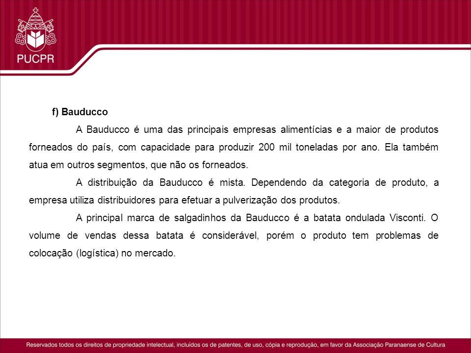 f) Bauducco A Bauducco é uma das principais empresas alimentícias e a maior de produtos forneados do país, com capacidade para produzir 200 mil tonela
