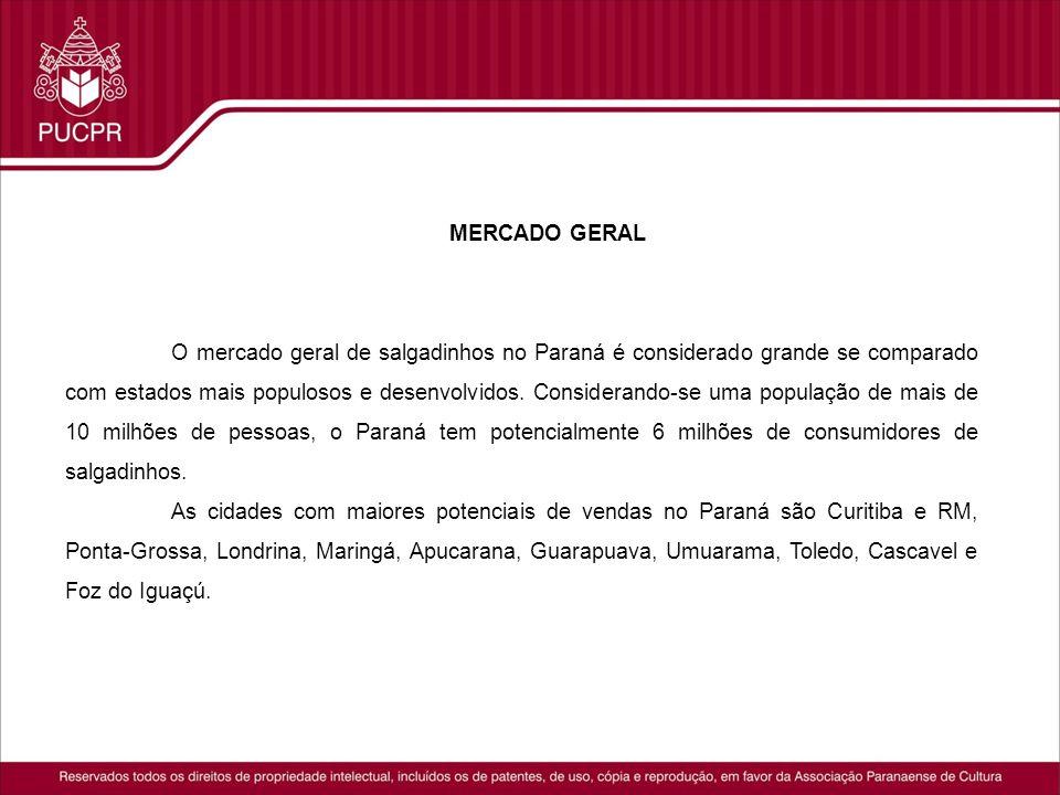 MERCADO GERAL O mercado geral de salgadinhos no Paraná é considerado grande se comparado com estados mais populosos e desenvolvidos. Considerando-se u