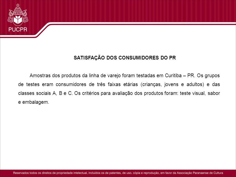 SATISFAÇÃO DOS CONSUMIDORES DO PR Amostras dos produtos da linha de varejo foram testadas em Curitiba – PR. Os grupos de testes eram consumidores de t