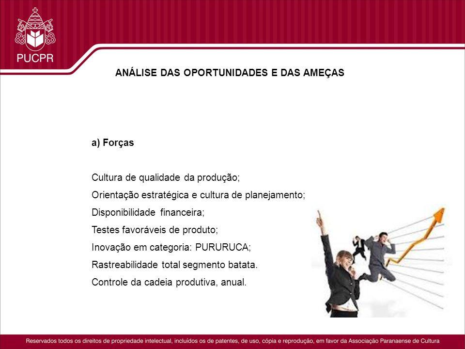ANÁLISE DAS OPORTUNIDADES E DAS AMEÇAS a) Forças Cultura de qualidade da produção; Orientação estratégica e cultura de planejamento; Disponibilidade f