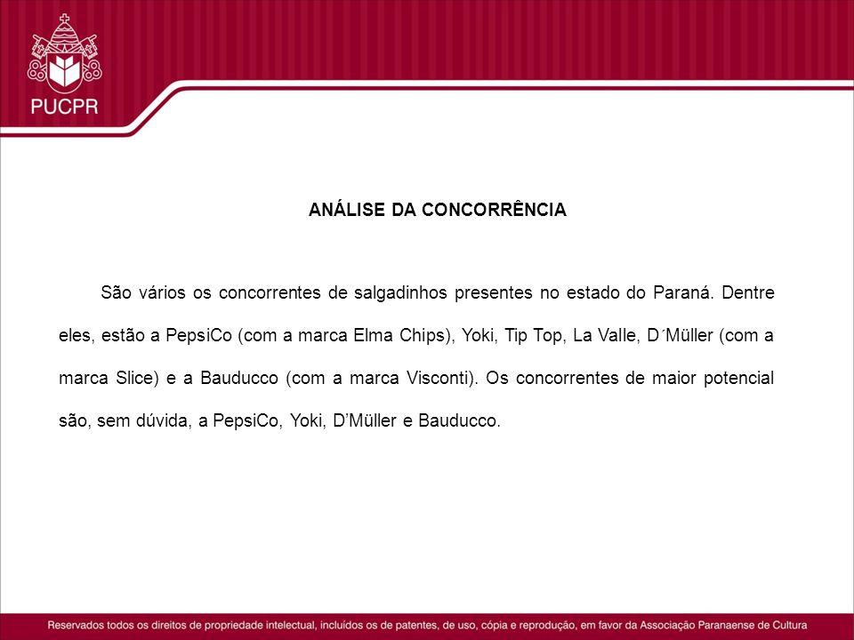 ANÁLISE DA CONCORRÊNCIA São vários os concorrentes de salgadinhos presentes no estado do Paraná. Dentre eles, estão a PepsiCo (com a marca Elma Chips)