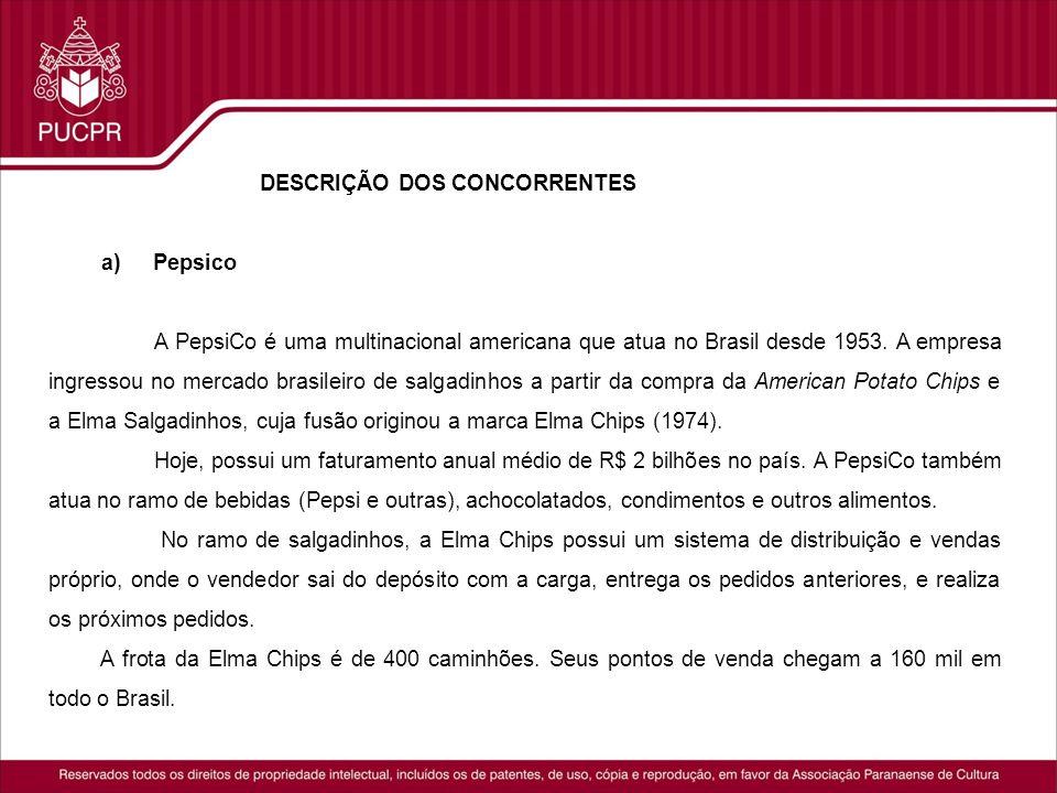 DESCRIÇÃO DOS CONCORRENTES a)Pepsico A PepsiCo é uma multinacional americana que atua no Brasil desde 1953. A empresa ingressou no mercado brasileiro